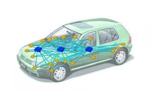 Автомобиль с тремя блоками управления, объединенными в сеть посредством системы шин данных