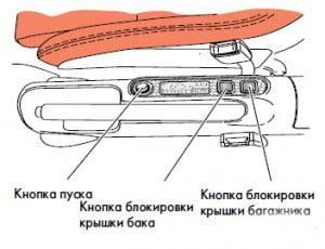 Кнопка пуска двигателя