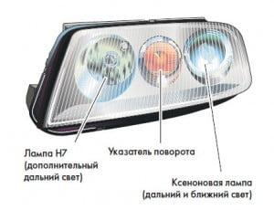 Блок-фара с ксеноновой лампой (GDL)