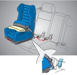 Крепление детского кресла