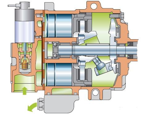 VW-T5-Как установить климатконтроль - Страница 12 - Форум владельцев ФОЛЬКСВАГЕН Т5