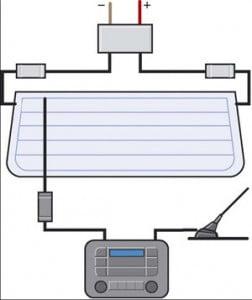 Концепция антенн