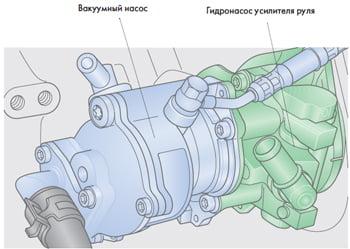 Блок гидронасоса с вакуумным насосом