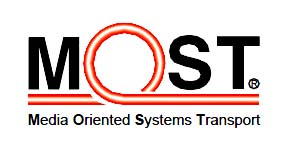 Media Oriented Systems Transport