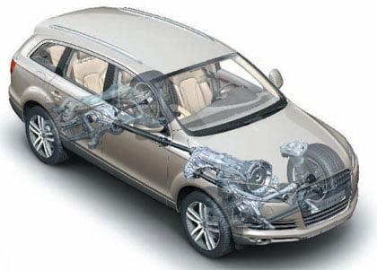 Audi Q7 с трансмиссией от разработчиков постоянного полного привода quattro®.