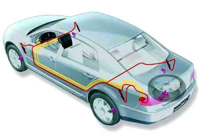Контроль давления в шинах (КДШ)