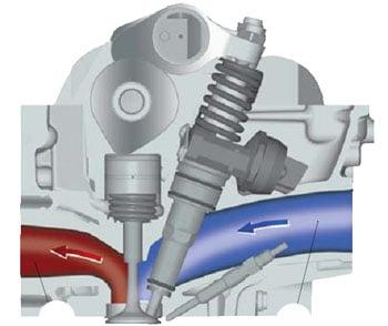 Насос форсунки двигателя  R5-TDI
