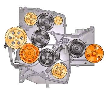 Шестеренный привод двигателя R5-TDI