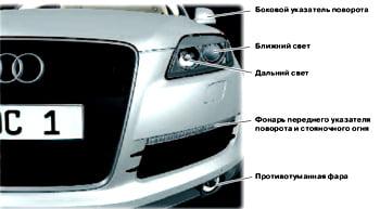 Cветовые приборы Audi Q7