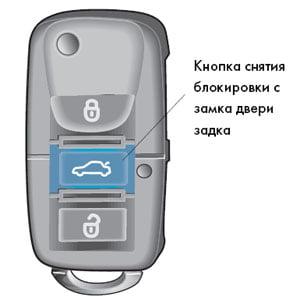 Дистанционное управление блокировкой замка двери