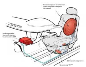 Боковая подушка безопасности Volkswagen Passat