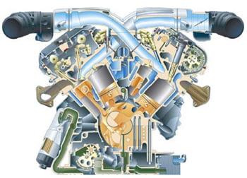 Особенности конструкции двигателя W12