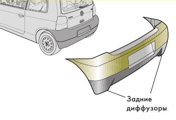 Отличие Lupo 3L от базового автомобиля Lupo