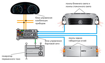 Система освещения для  движения в дневное время (TFL)