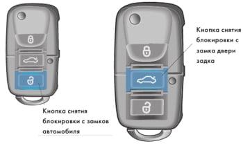 Дистанционное управление  блокировкой замка двери Volkswagen Polo