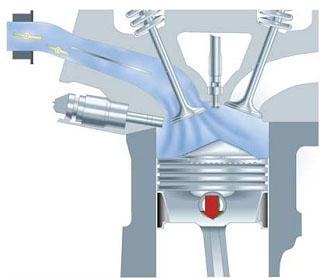 Работа двигателя на гомогенной смеси