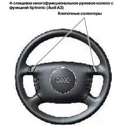 Рулевое колесо с функцией  tiptronic