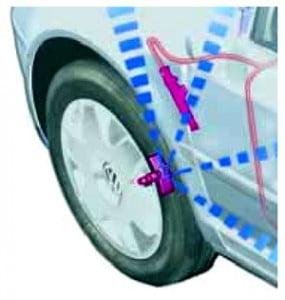 Антенны системы контроля давления в шинах R59...R62