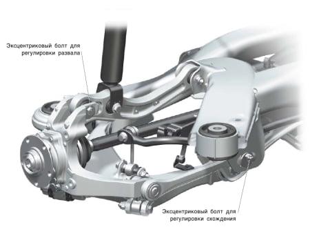 Проверка и регулировка углов установки колес